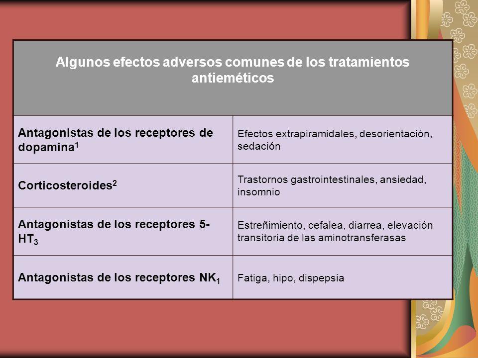 Algunos efectos adversos comunes de los tratamientos antieméticos