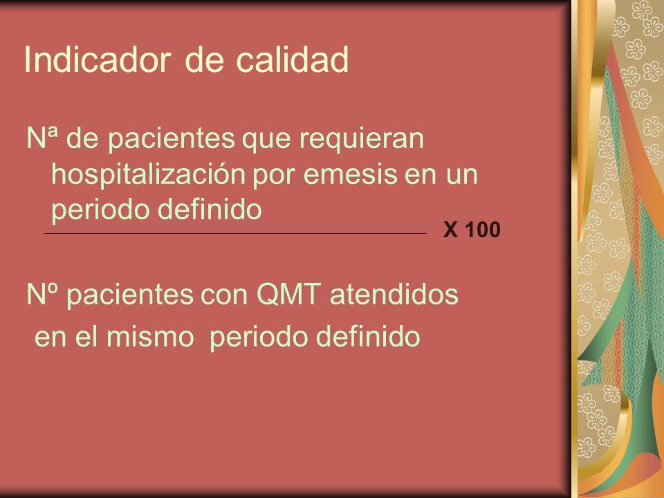 Indicador de calidad Nª de pacientes que requieran hospitalización por emesis en un periodo definido.
