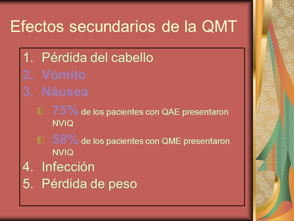 Efectos secundarios de la QMT