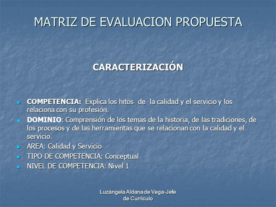 MATRIZ DE EVALUACION PROPUESTA
