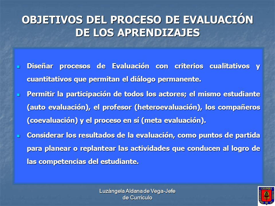 OBJETIVOS DEL PROCESO DE EVALUACIÓN DE LOS APRENDIZAJES