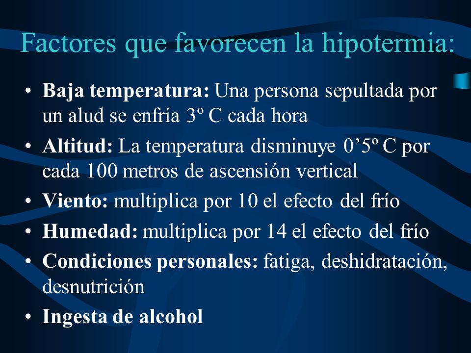 Factores que favorecen la hipotermia: