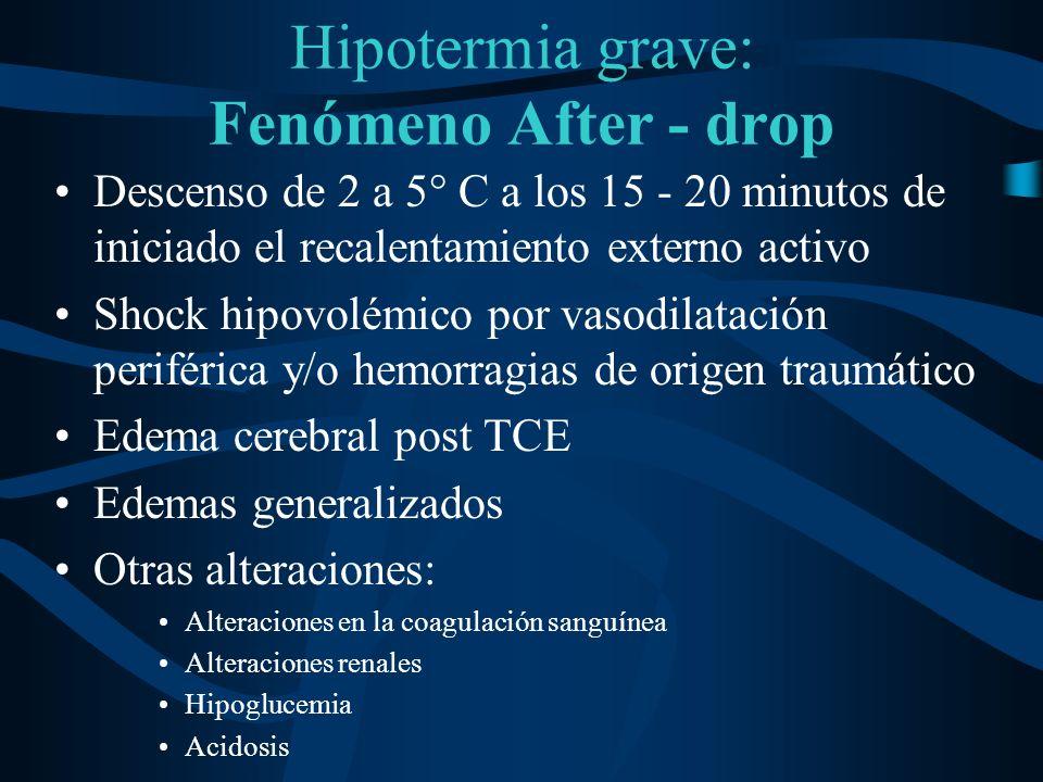 Hipotermia grave: Fenómeno After - drop