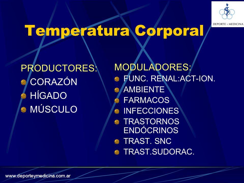 Temperatura Corporal PRODUCTORES: CORAZÓN HÍGADO MÚSCULO MODULADORES: