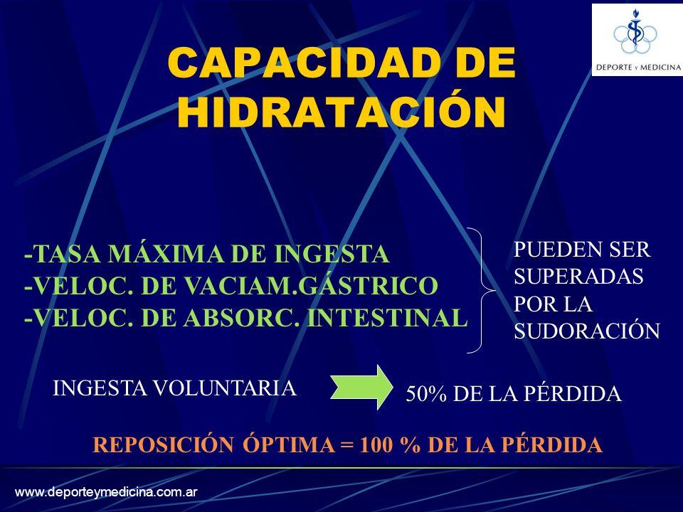 CAPACIDAD DE HIDRATACIÓN