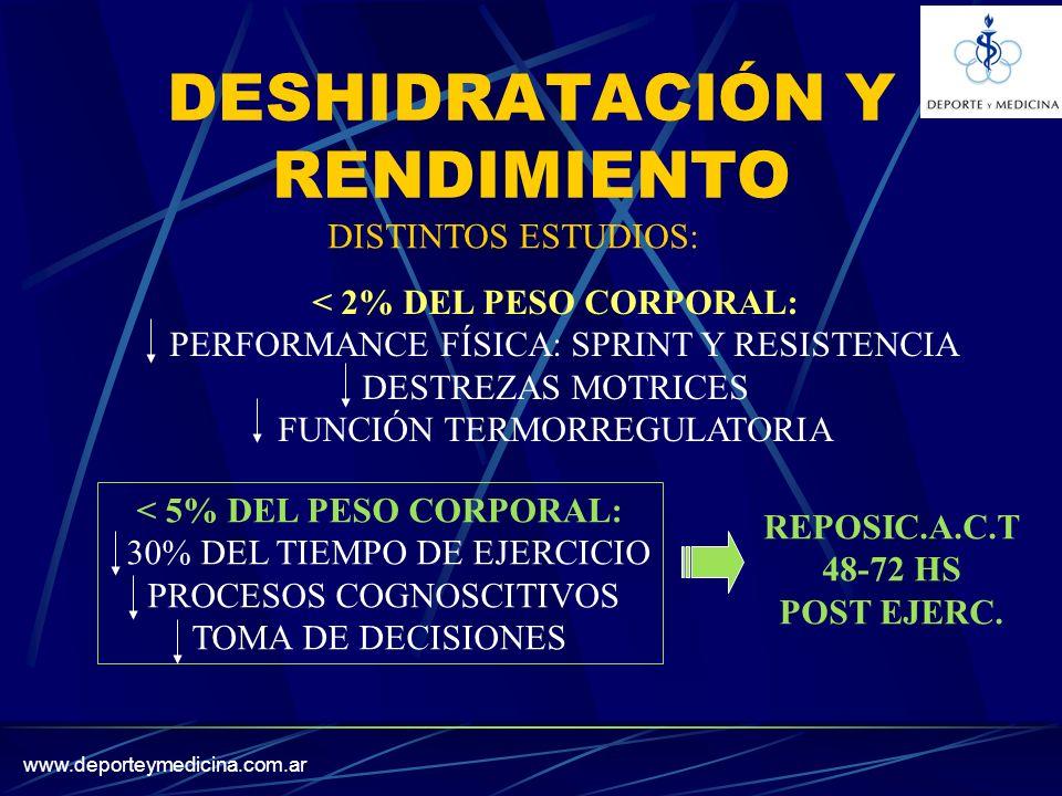 DESHIDRATACIÓN Y RENDIMIENTO
