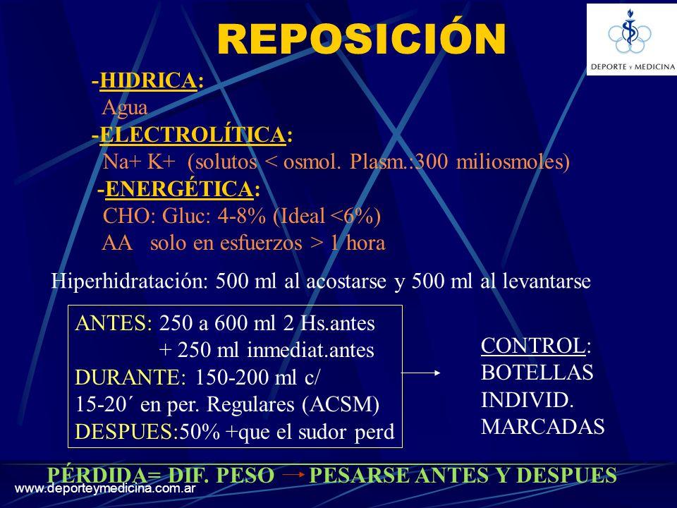 REPOSICIÓN -HIDRICA: Agua -ELECTROLÍTICA: