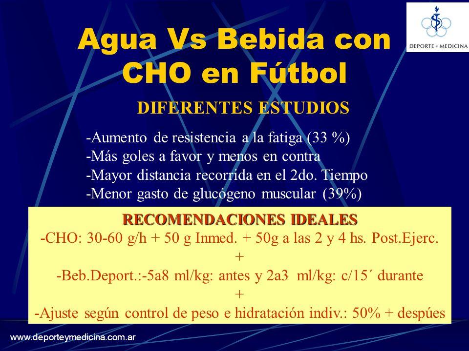 Agua Vs Bebida con CHO en Fútbol