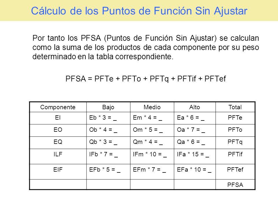 Cálculo de los Puntos de Función Sin Ajustar