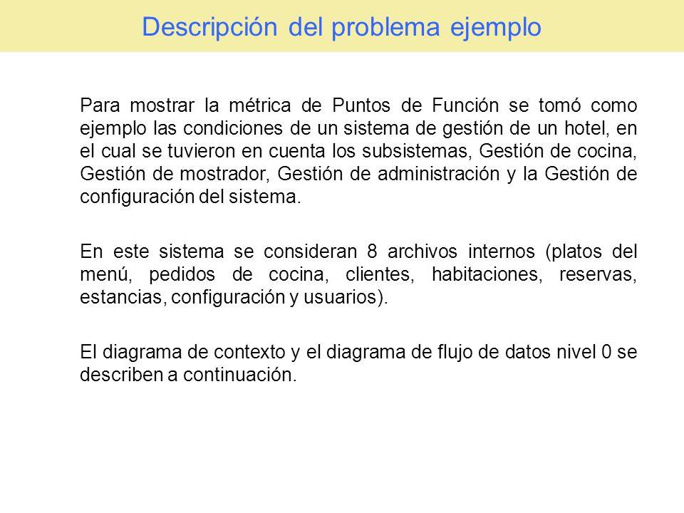 Descripción del problema ejemplo
