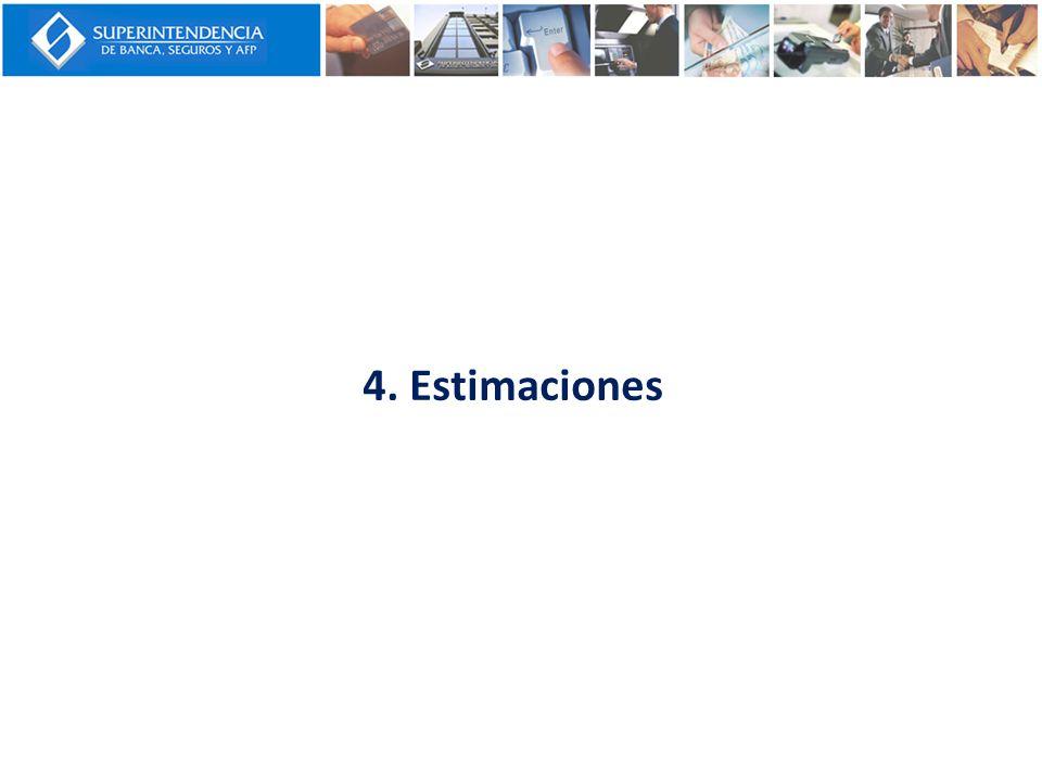4. Estimaciones