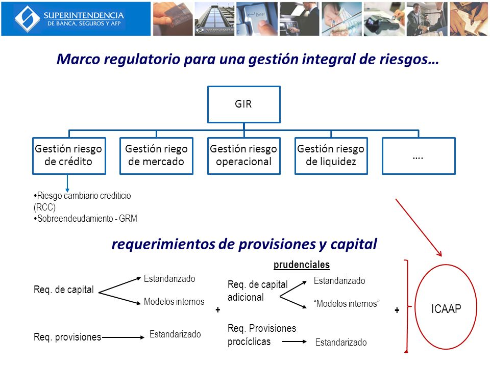 Marco regulatorio para una gestión integral de riesgos…