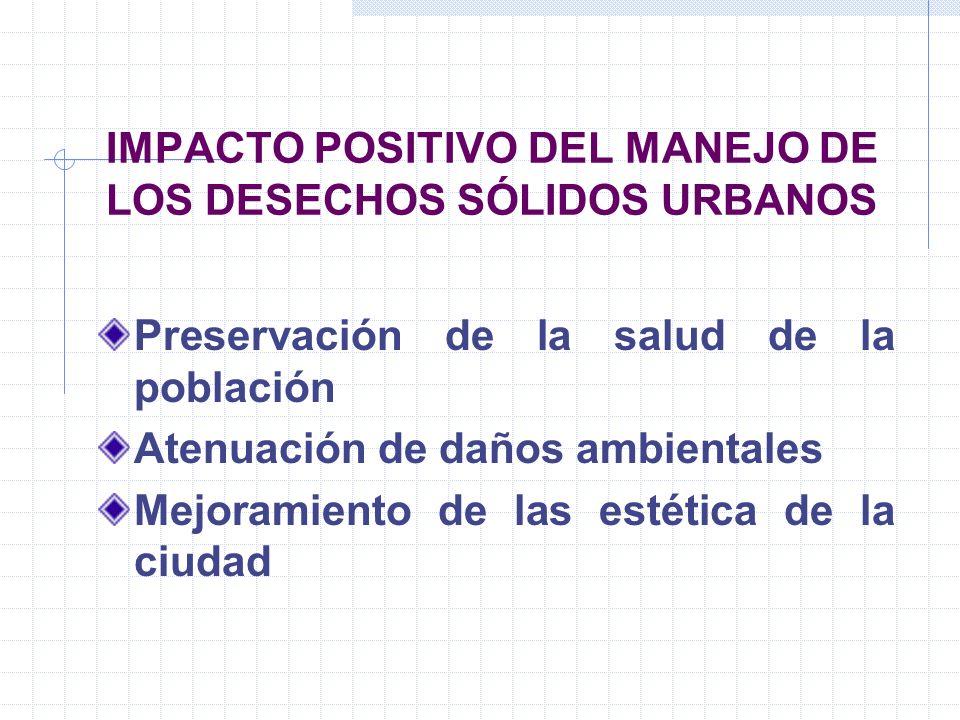 IMPACTO POSITIVO DEL MANEJO DE LOS DESECHOS SÓLIDOS URBANOS