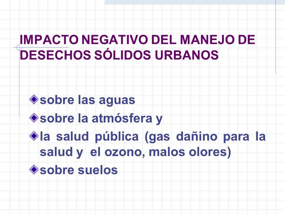 IMPACTO NEGATIVO DEL MANEJO DE DESECHOS SÓLIDOS URBANOS