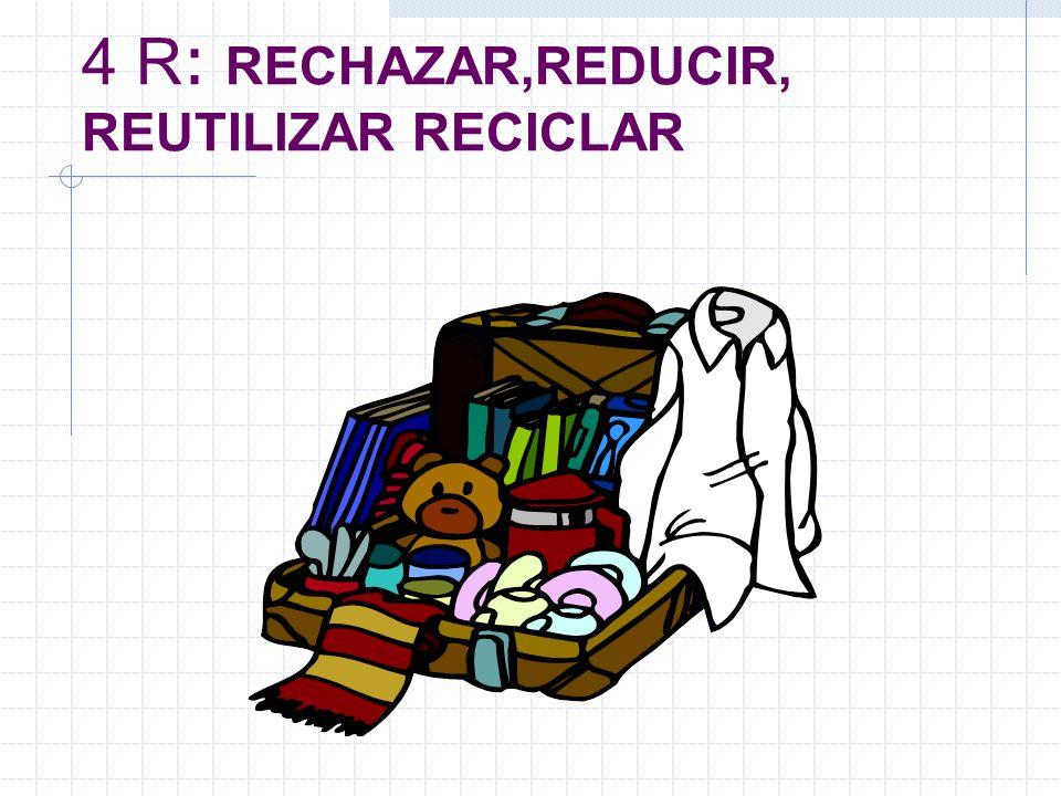 4 R: RECHAZAR,REDUCIR, REUTILIZAR RECICLAR