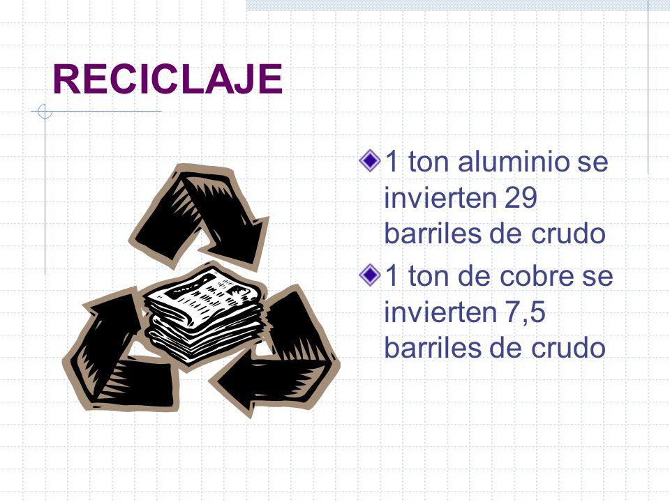 RECICLAJE 1 ton aluminio se invierten 29 barriles de crudo