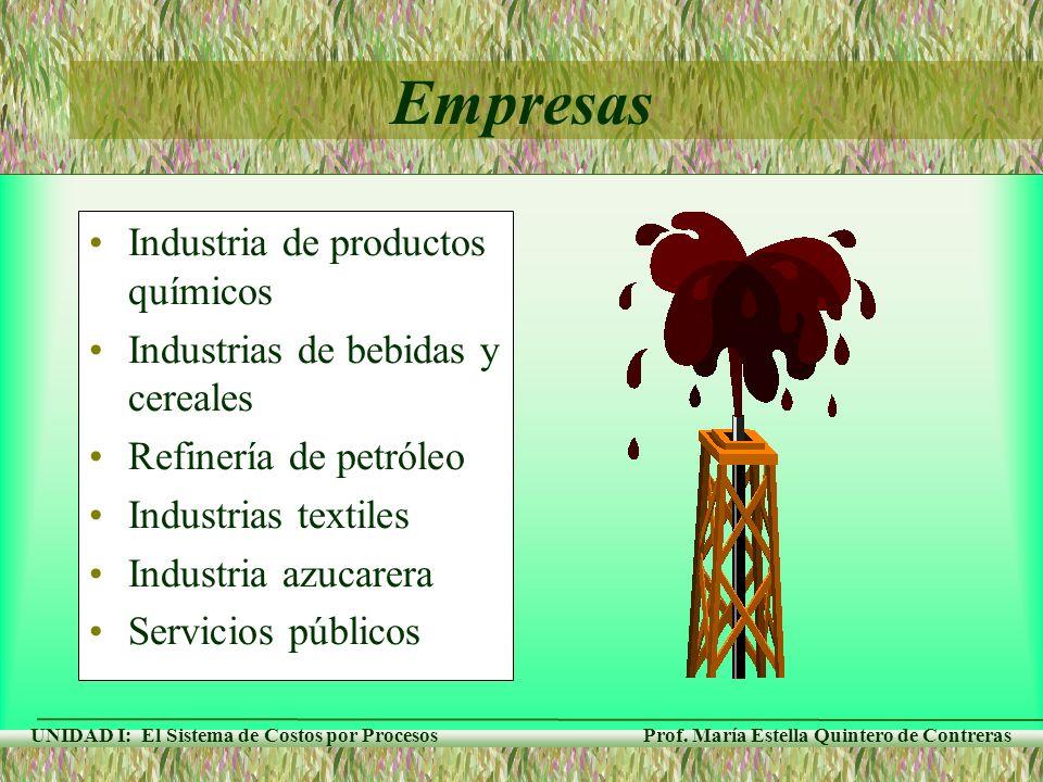 Empresas Industria de productos químicos