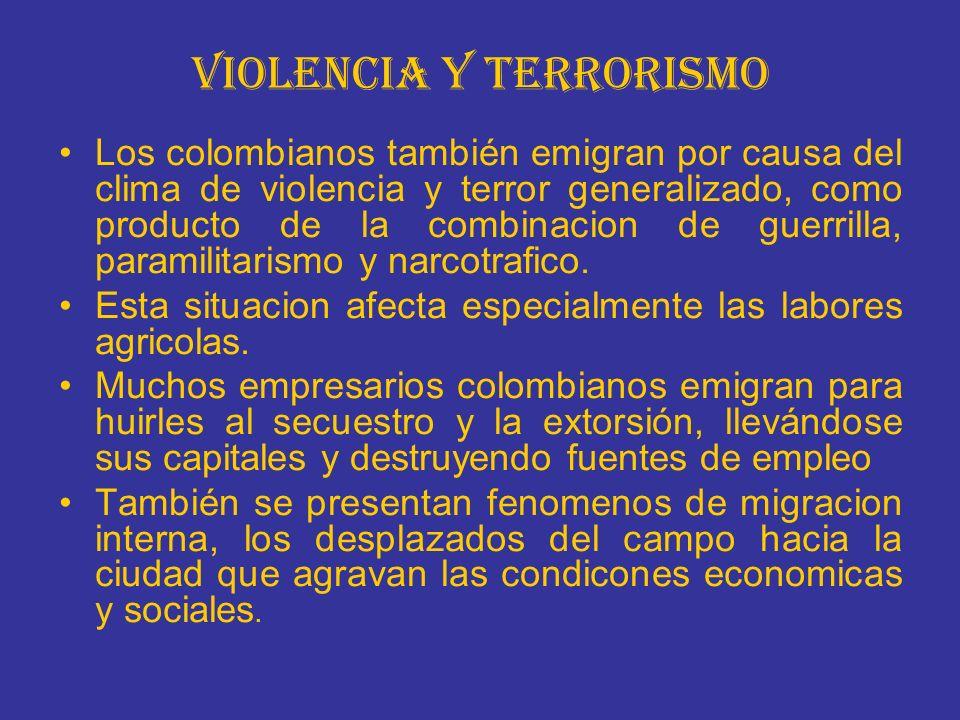 VIOLENCIA Y TERRORISMO