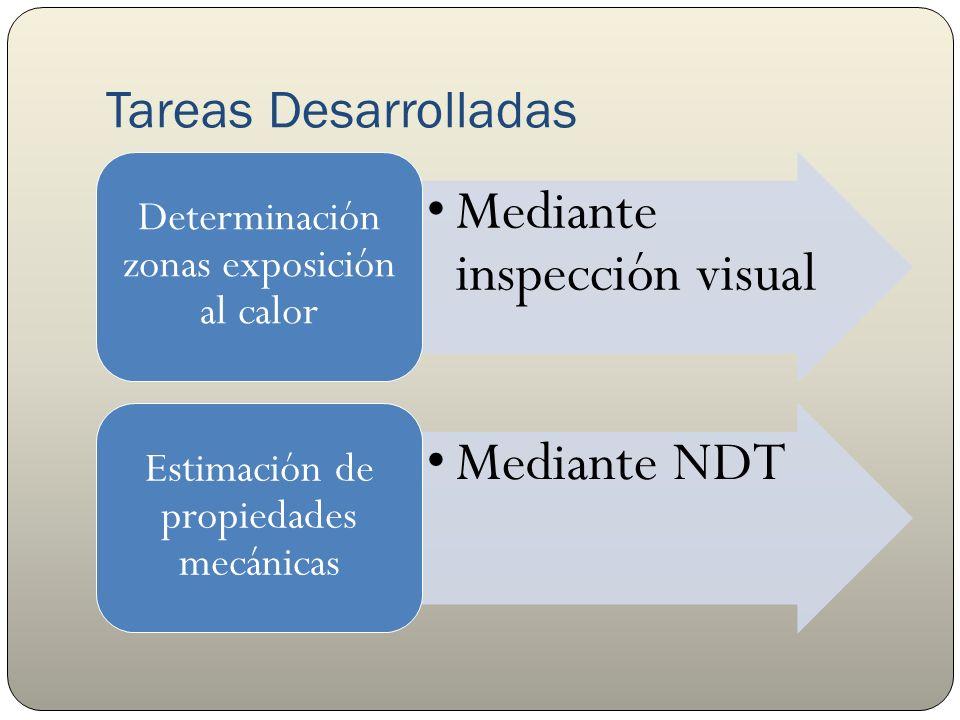 Tareas Desarrolladas Determinación zonas exposición al calor. Mediante inspección visual. Estimación de propiedades mecánicas.