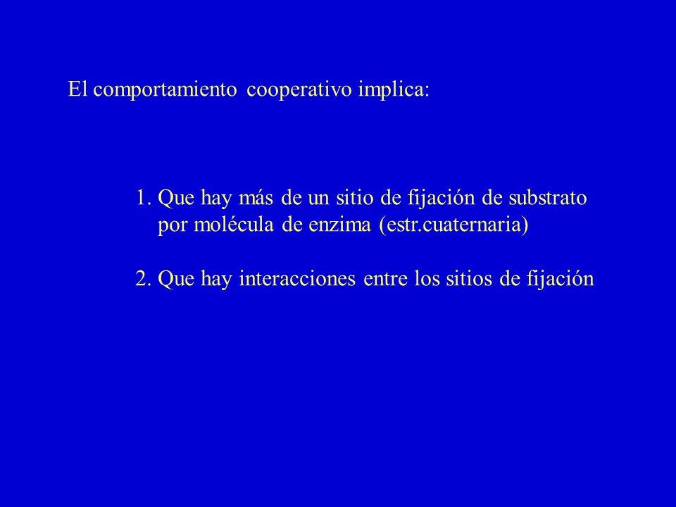 El comportamiento cooperativo implica: