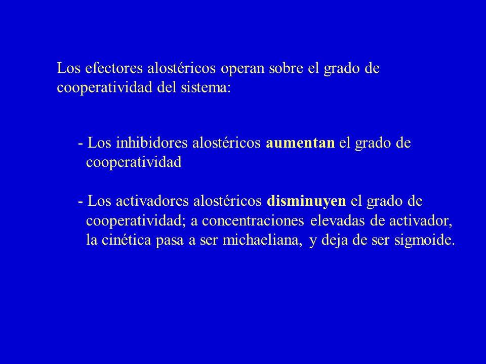 Los efectores alostéricos operan sobre el grado de