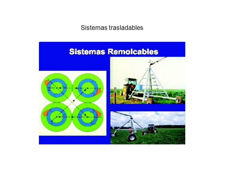 Sistemas trasladables