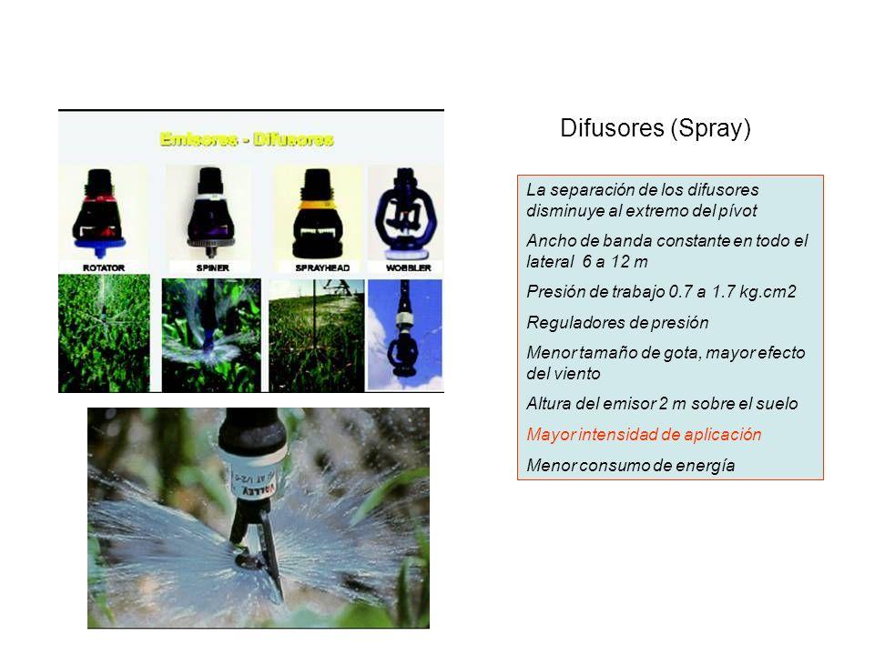 Difusores (Spray) La separación de los difusores disminuye al extremo del pívot. Ancho de banda constante en todo el lateral 6 a 12 m.
