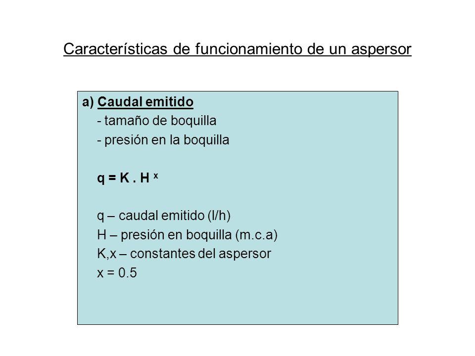 Características de funcionamiento de un aspersor