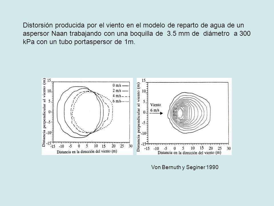 Distorsión producida por el viento en el modelo de reparto de agua de un aspersor Naan trabajando con una boquilla de 3.5 mm de diámetro a 300 kPa con un tubo portaspersor de 1m.