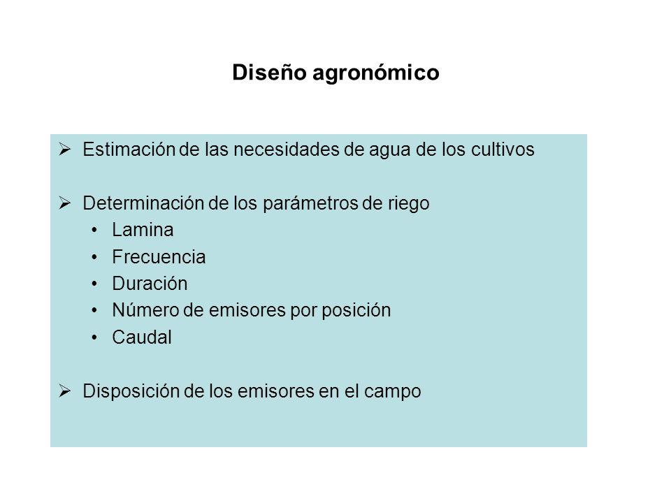 Diseño agronómico Estimación de las necesidades de agua de los cultivos. Determinación de los parámetros de riego.