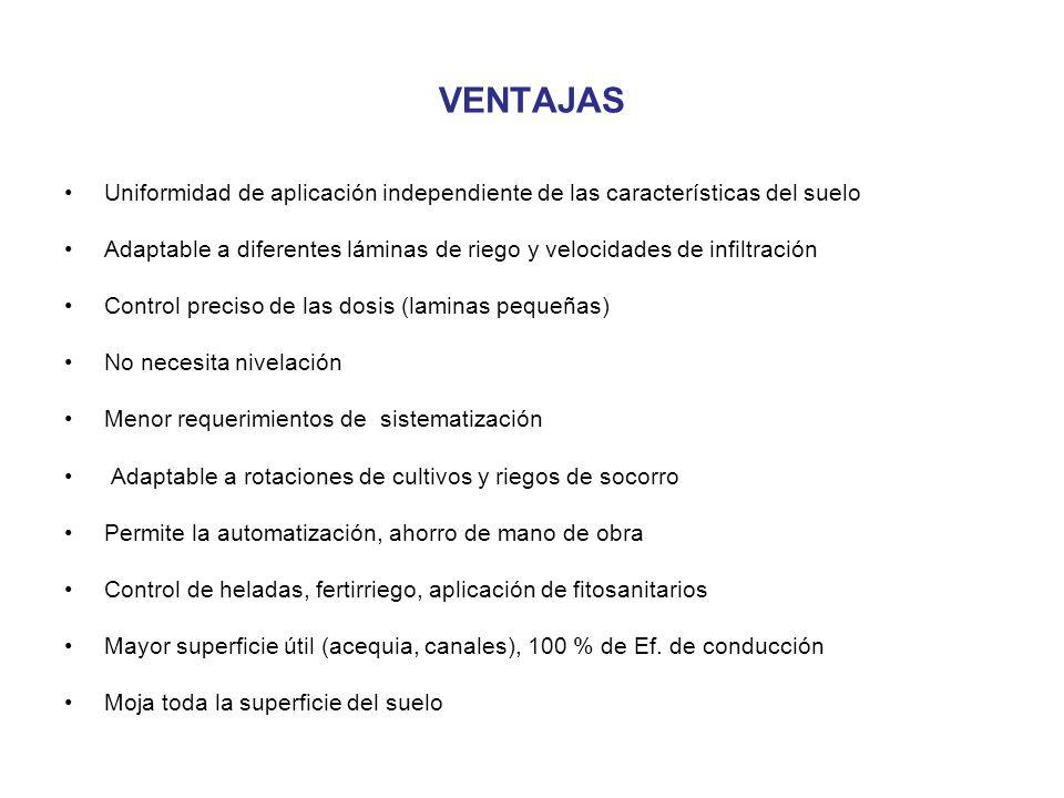 VENTAJAS Uniformidad de aplicación independiente de las características del suelo.