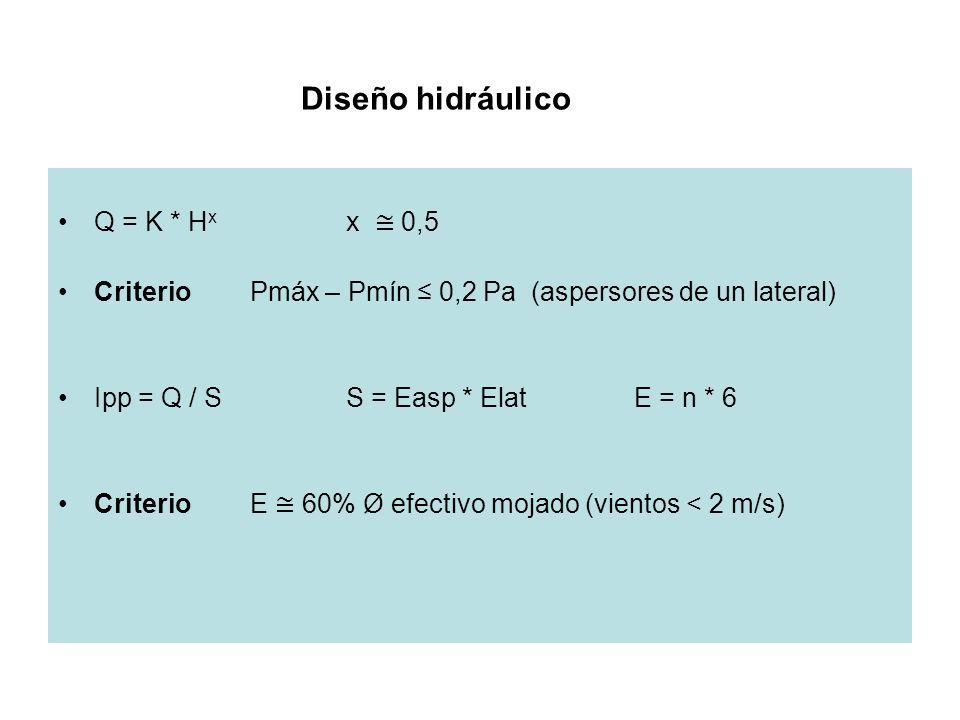 Diseño hidráulico Q = K * Hx x ≅ 0,5