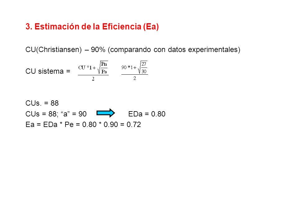 3. Estimación de la Eficiencia (Ea)