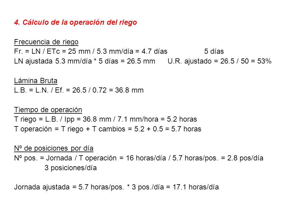 4. Cálculo de la operación del riego