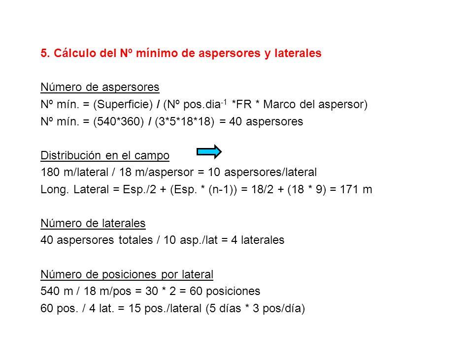 5. Cálculo del Nº mínimo de aspersores y laterales