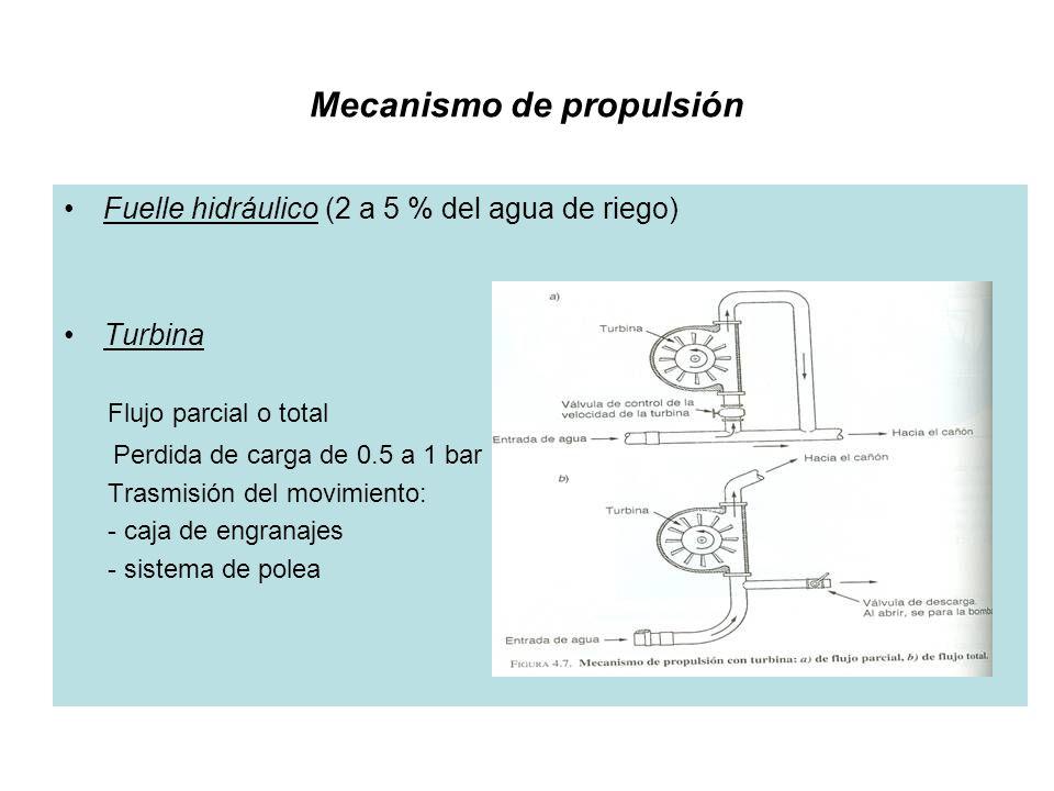 Mecanismo de propulsión