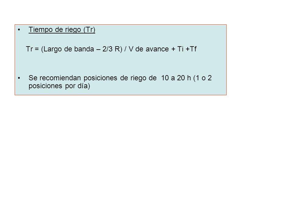 Tiempo de riego (Tr) Tr = (Largo de banda – 2/3 R) / V de avance + Ti +Tf.