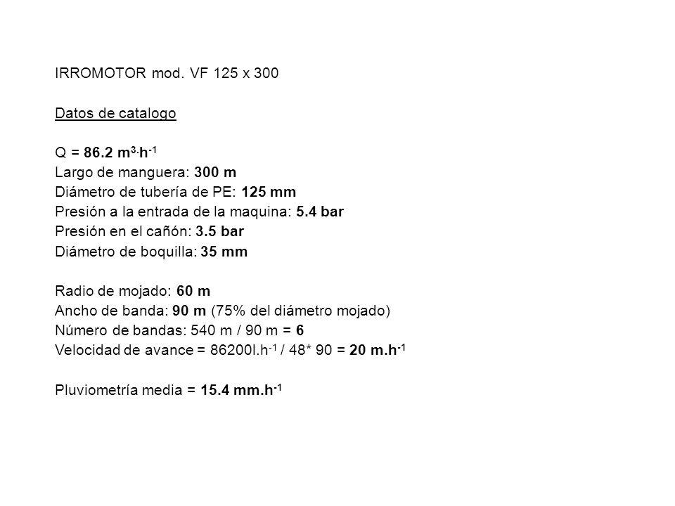 IRROMOTOR mod. VF 125 x 300 Datos de catalogo. Q = 86.2 m3.h-1. Largo de manguera: 300 m. Diámetro de tubería de PE: 125 mm.