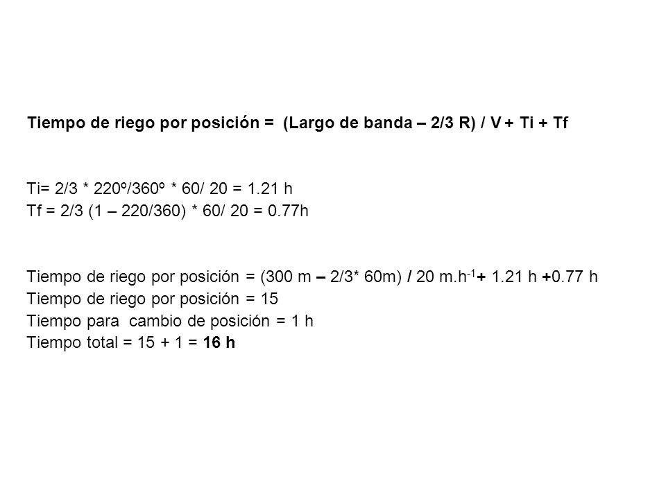 Tiempo de riego por posición = (Largo de banda – 2/3 R) / V + Ti + Tf