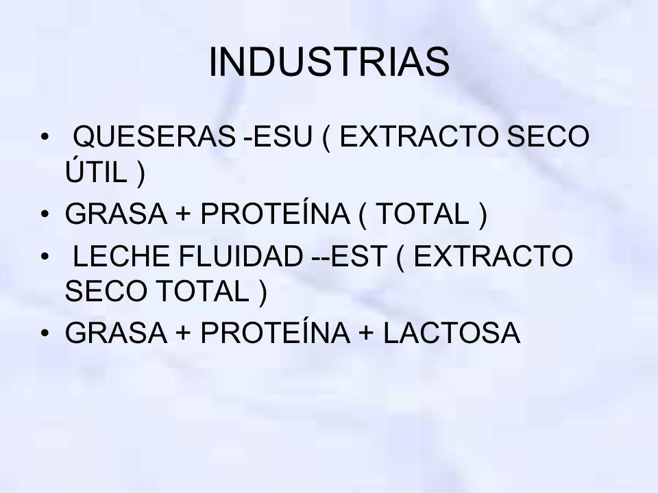 INDUSTRIAS QUESERAS -ESU ( EXTRACTO SECO ÚTIL )