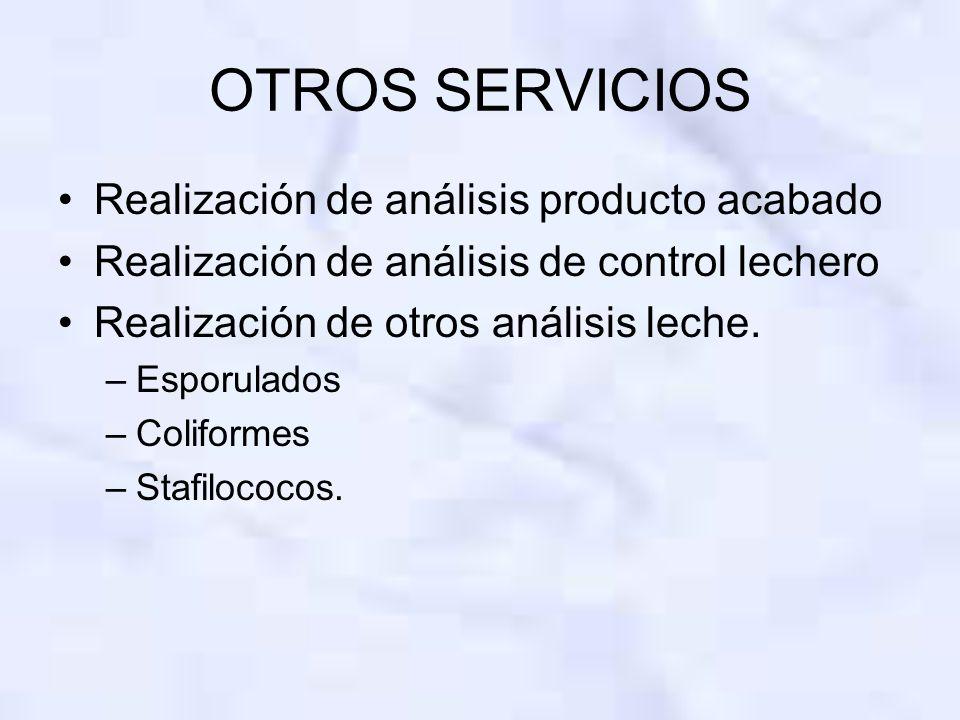 OTROS SERVICIOS Realización de análisis producto acabado