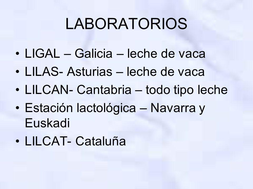 LABORATORIOS LIGAL – Galicia – leche de vaca