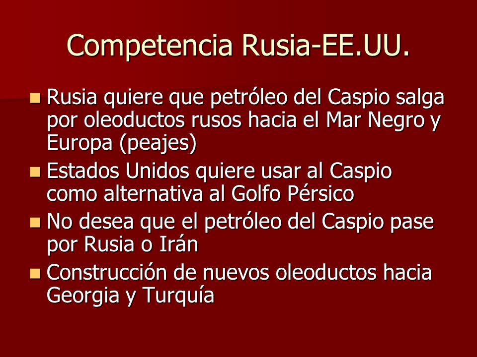 Competencia Rusia-EE.UU.