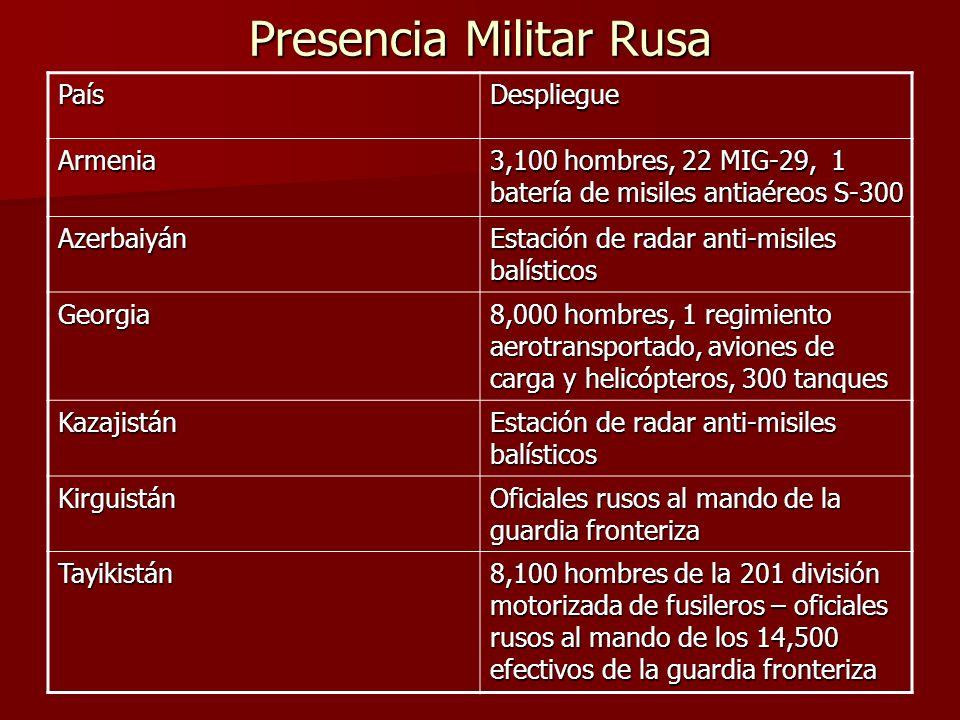 Presencia Militar Rusa