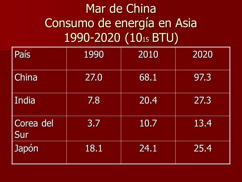 Mar de China Consumo de energía en Asia 1990-2020 (1015 BTU)