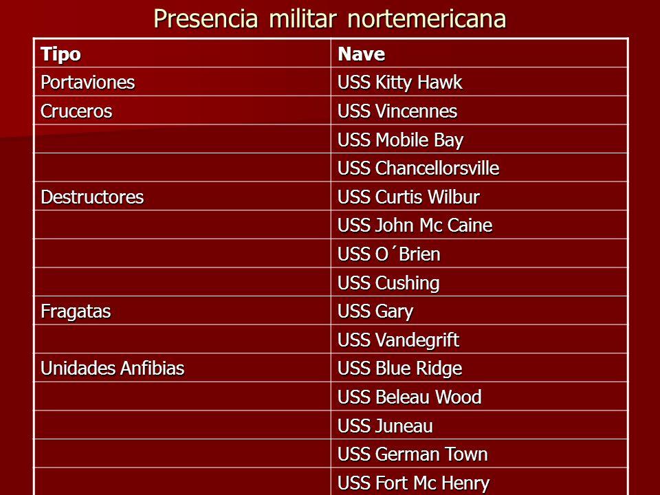 Presencia militar nortemericana