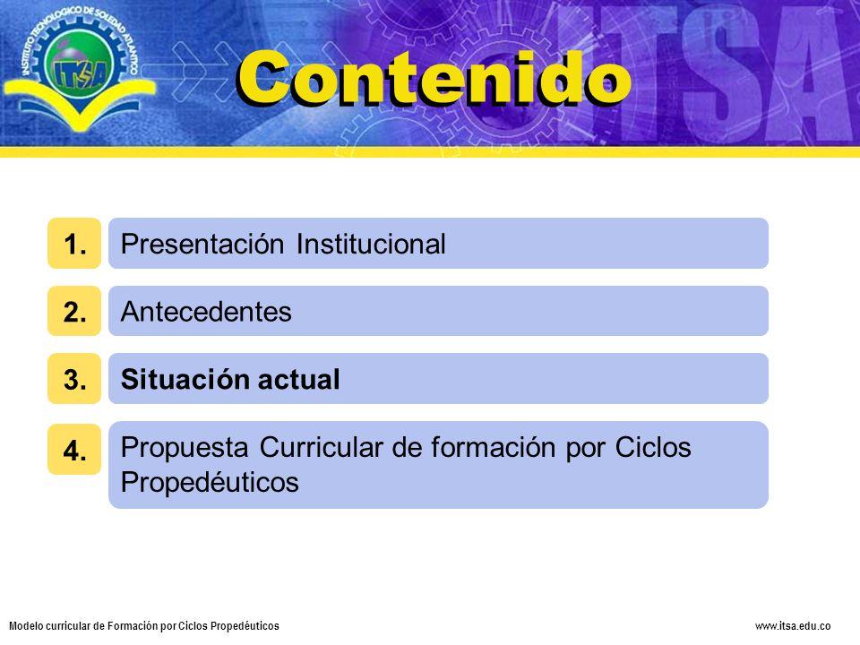 Contenido Contenido Presentación Institucional 1. 2. Antecedentes 3.