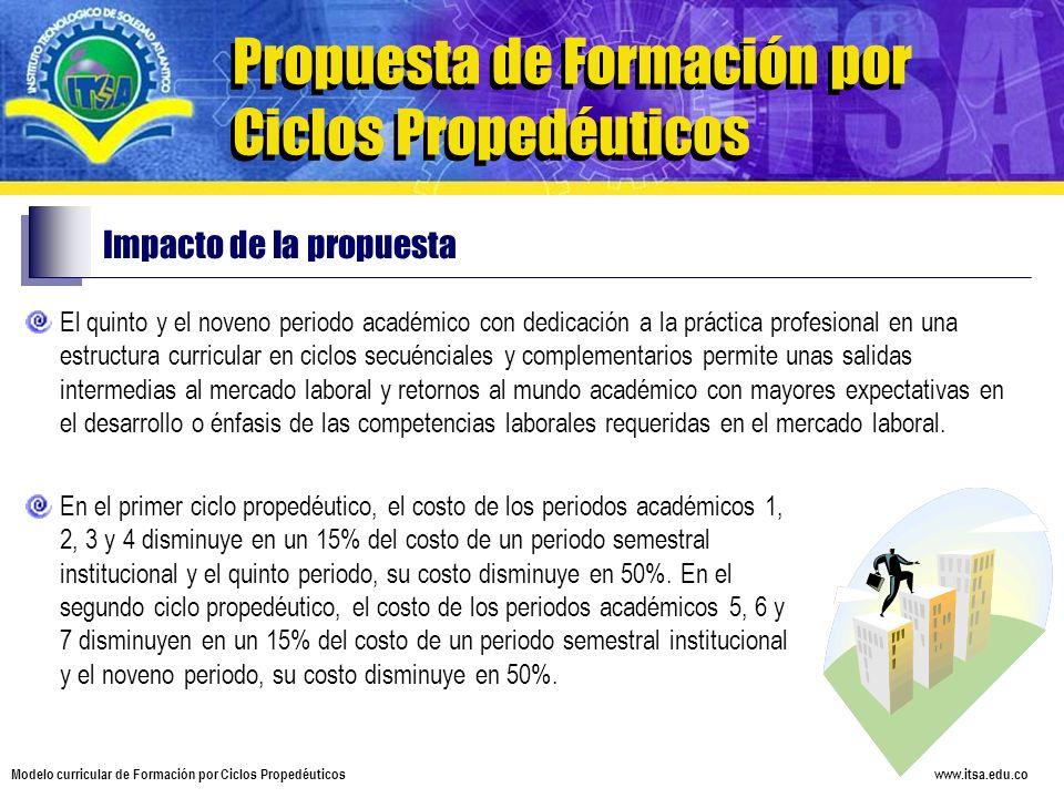Propuesta de Formación por Ciclos Propedéuticos