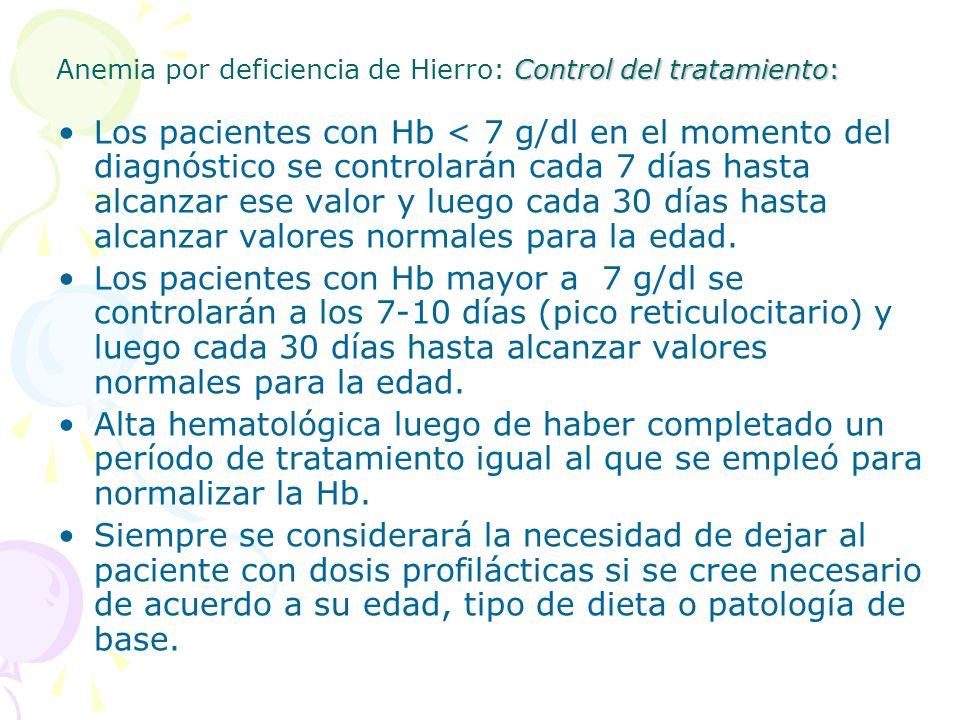 Anemia por deficiencia de Hierro: Control del tratamiento: