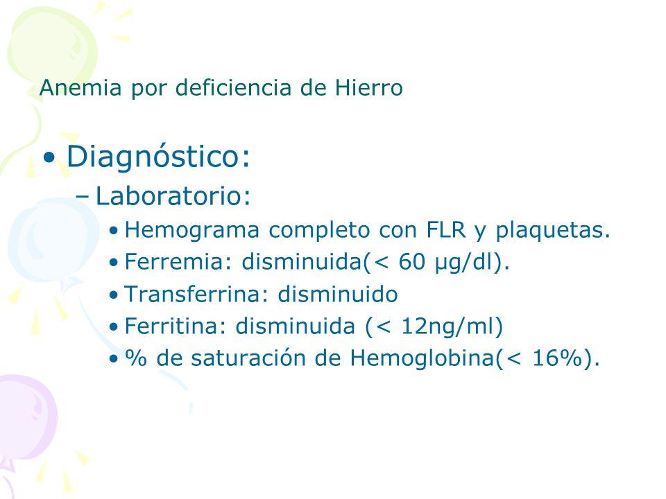 Anemia por deficiencia de Hierro